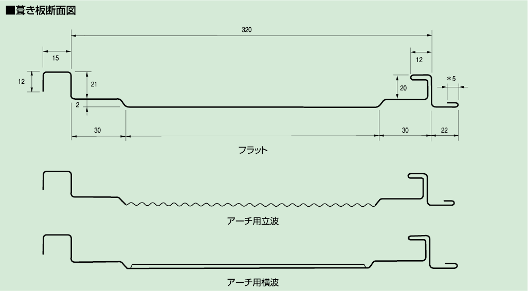 ラッキールーフ(竪平瓦棒葺)